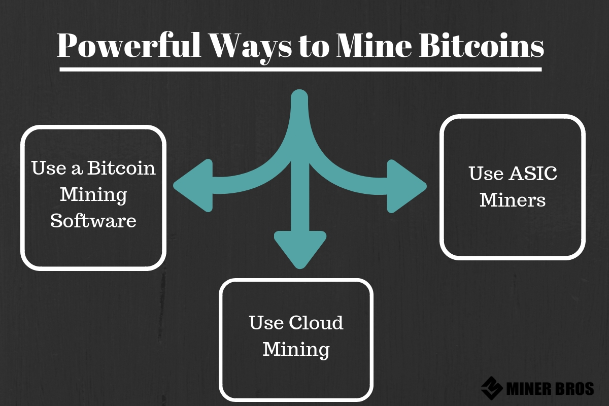 3 Powerful Ways to Mine Bitcoins